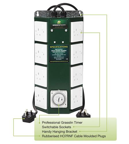 GreenPower Pro 8 Way Contactor